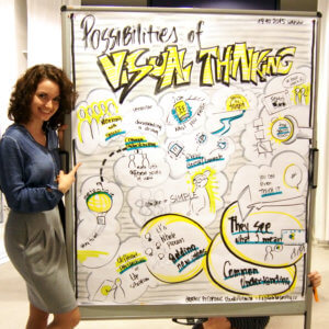 Klaudia Tolman Visual thinking Possibilities Graphic Recording
