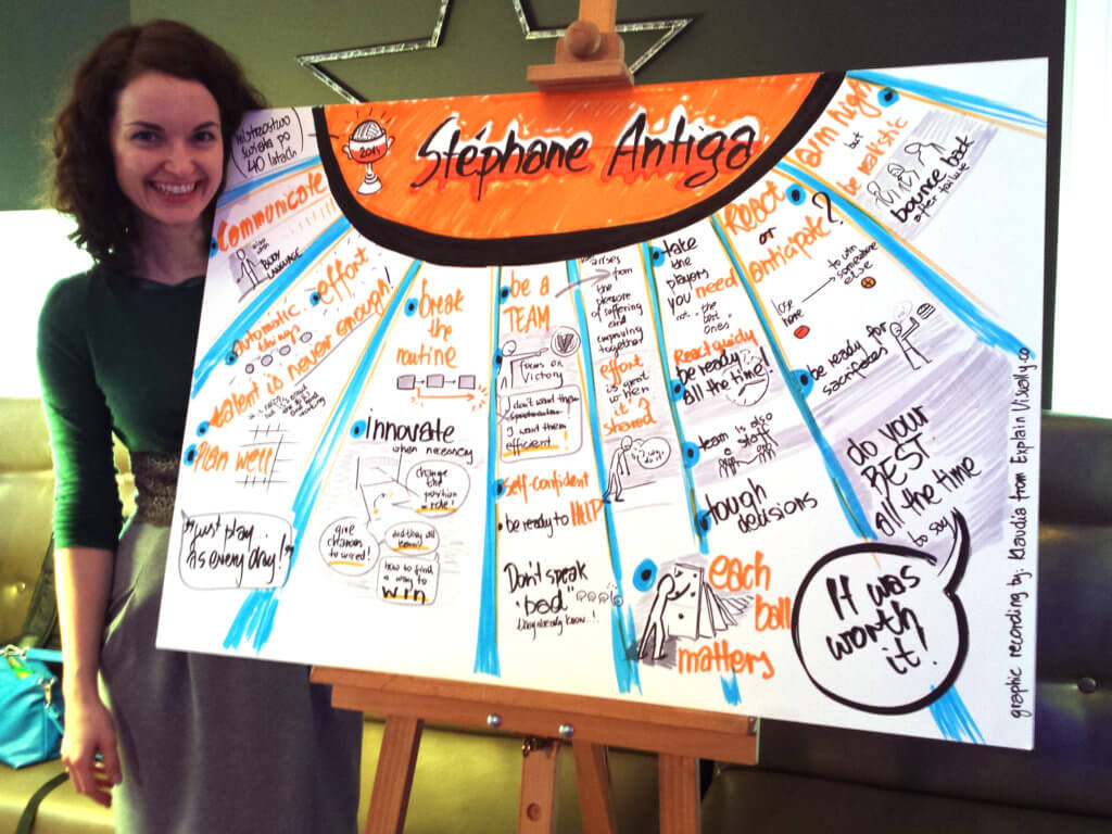 Stephane Antiga Klaudia Tolman Visual Thinking Graphic Recording